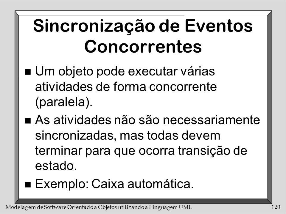 Sincronização de Eventos Concorrentes