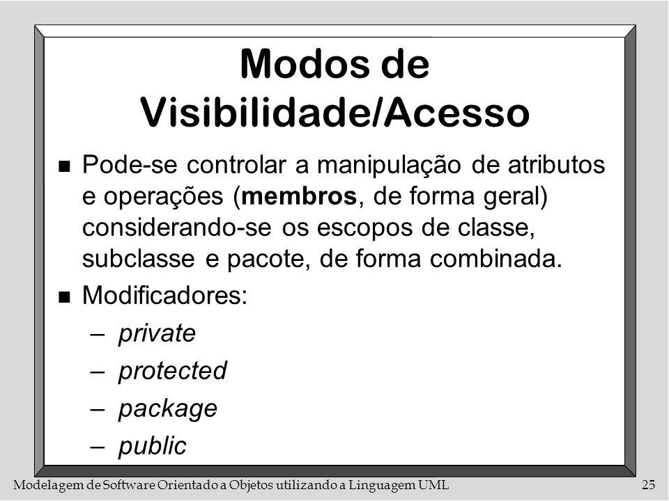 Modos de Visibilidade/Acesso