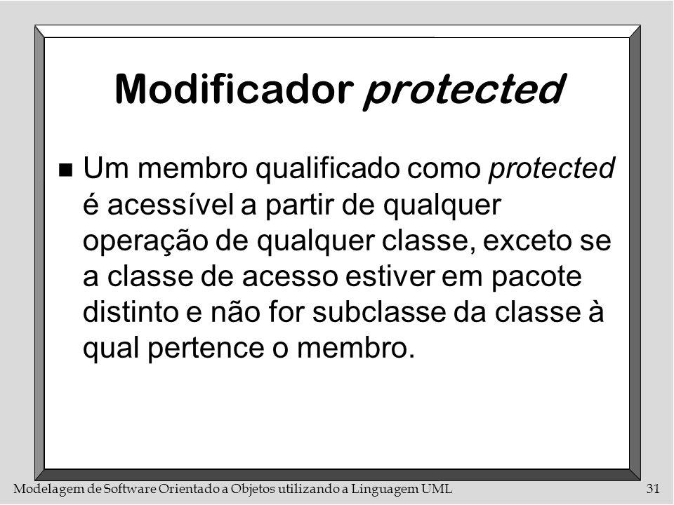 Modificador protected