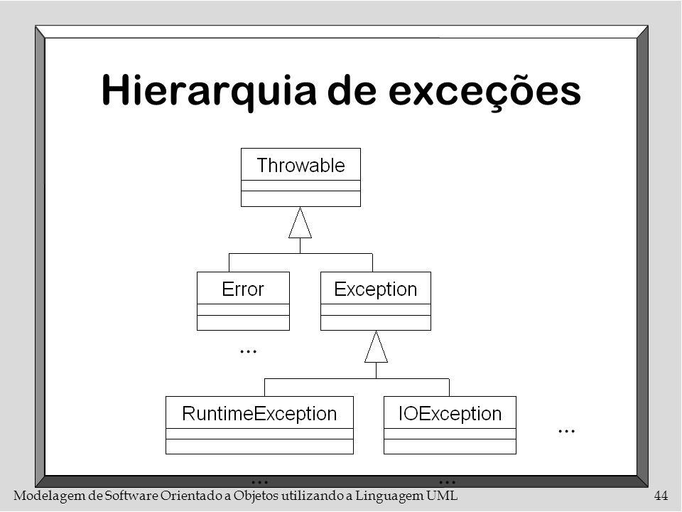 Hierarquia de exceções