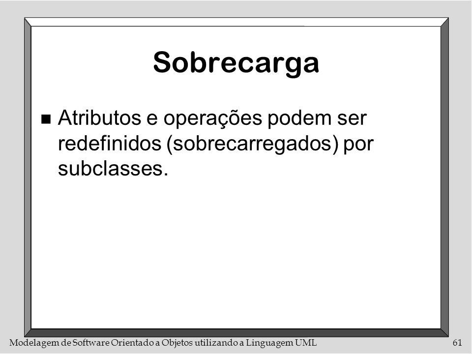Sobrecarga Atributos e operações podem ser redefinidos (sobrecarregados) por subclasses.