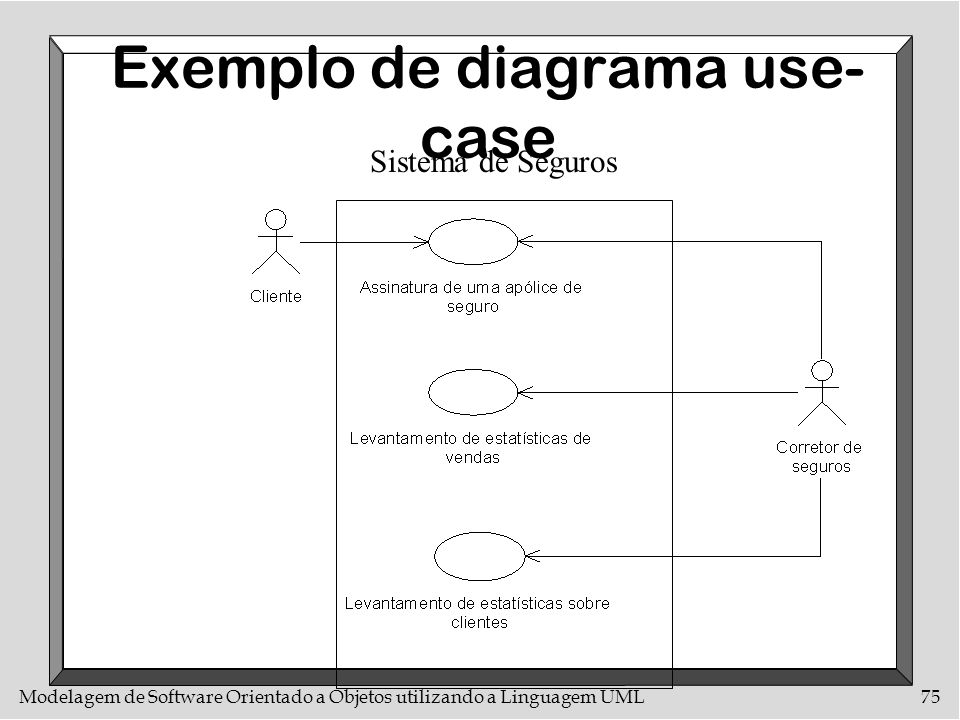 Exemplo de diagrama use-case