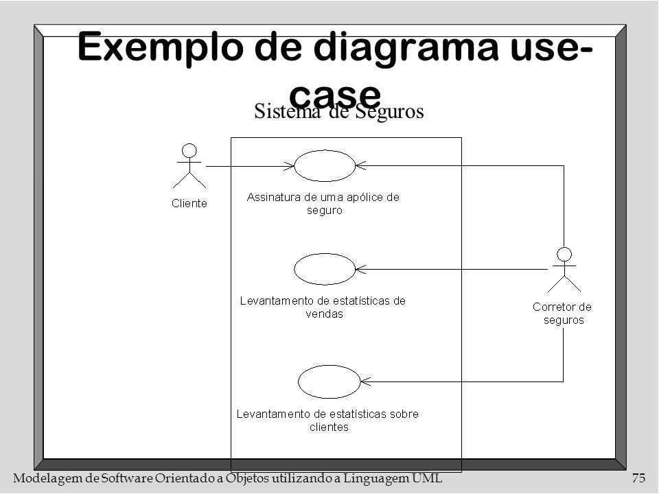 Exemplo de diagrama use-case