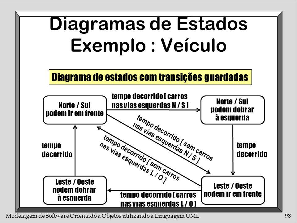 Diagramas de Estados Exemplo : Veículo