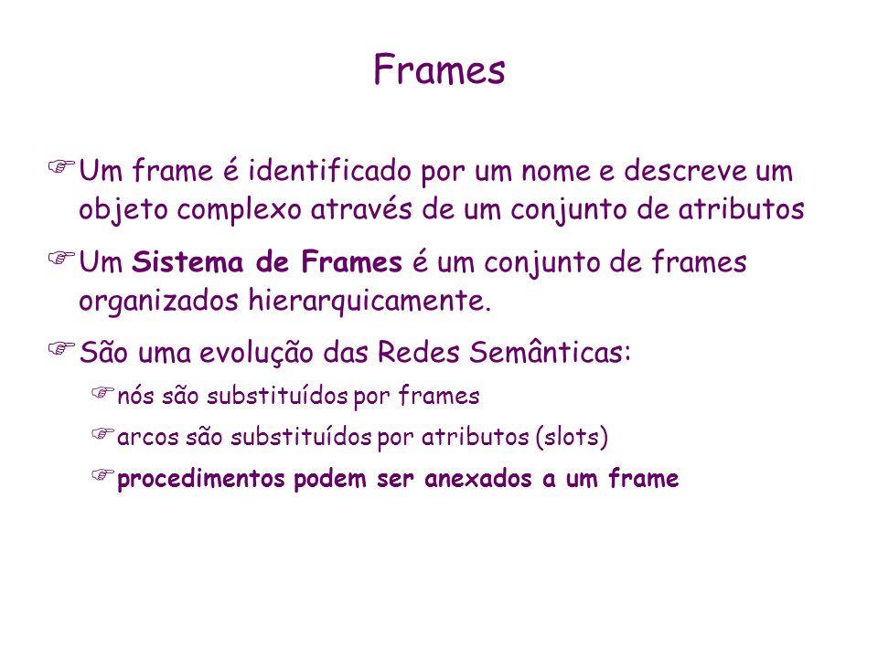 Frames Um frame é identificado por um nome e descreve um objeto complexo através de um conjunto de atributos.