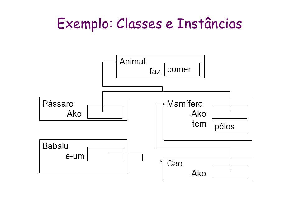 Exemplo: Classes e Instâncias