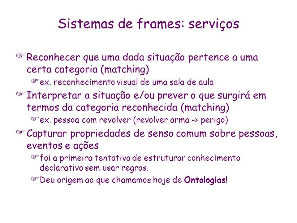 Sistemas de frames: serviços