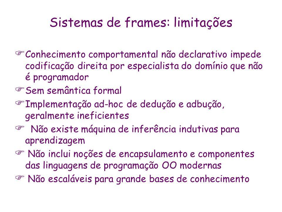 Sistemas de frames: limitações