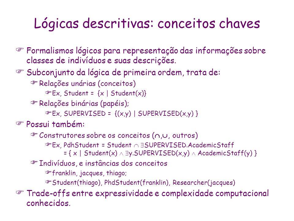 Lógicas descritivas: conceitos chaves