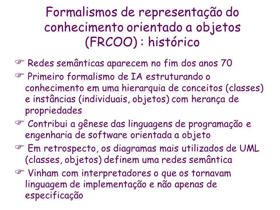 Formalismos de representação do conhecimento orientado a objetos (FRCOO) : histórico