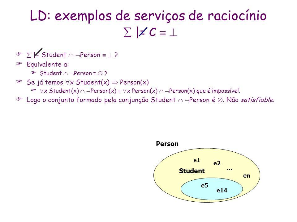 LD: exemplos de serviços de raciocínio  |= C  