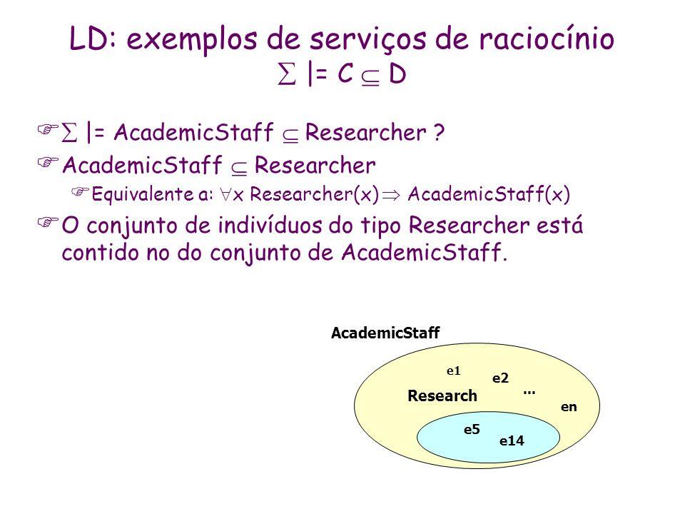 LD: exemplos de serviços de raciocínio  |= C  D