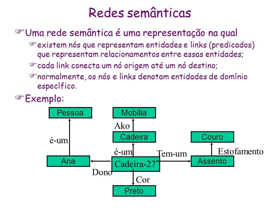 Redes semânticas Uma rede semântica é uma representação na qual