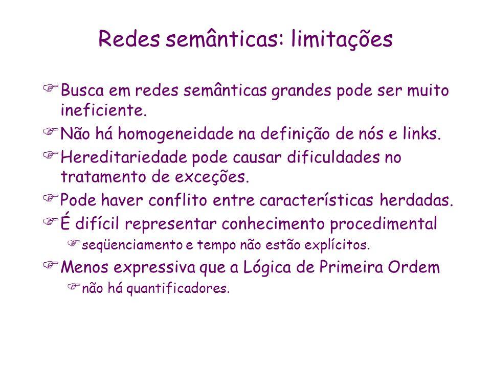 Redes semânticas: limitações