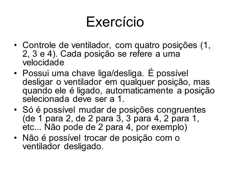 Exercício Controle de ventilador, com quatro posições (1, 2, 3 e 4). Cada posição se refere a uma velocidade.