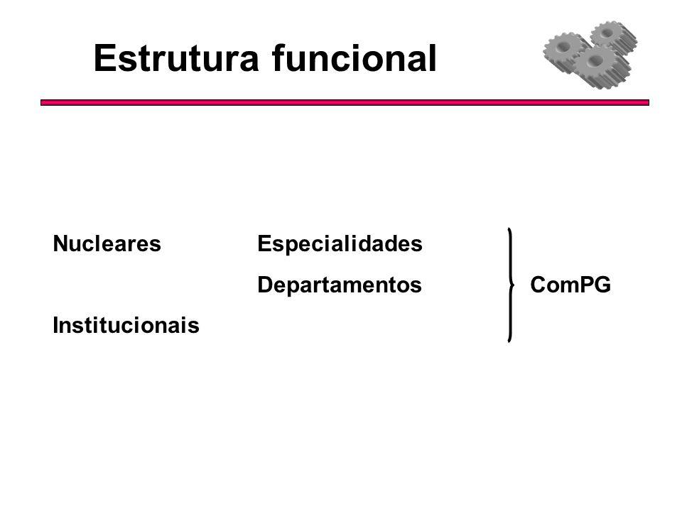 Estrutura funcional Nucleares Especialidades Departamentos ComPG