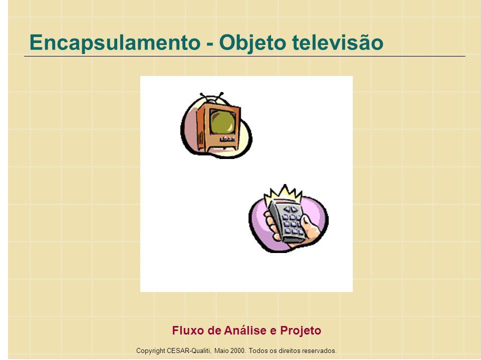 Encapsulamento - Objeto televisão