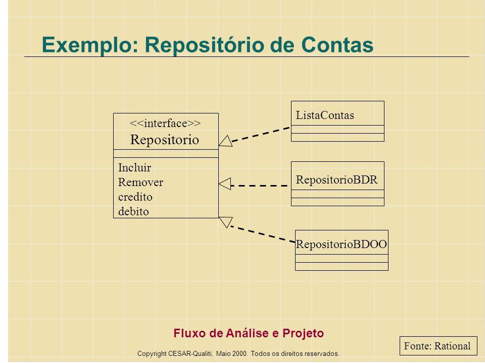 Exemplo: Repositório de Contas
