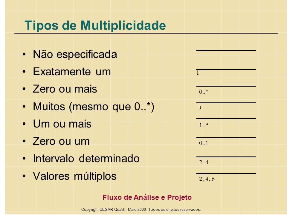 Tipos de Multiplicidade