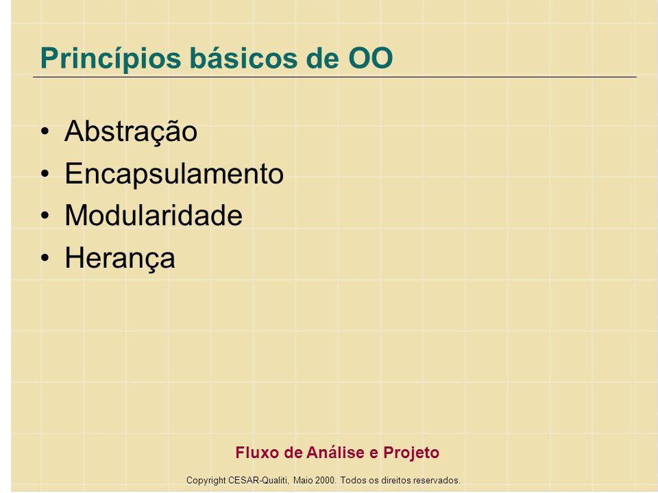 Princípios básicos de OO