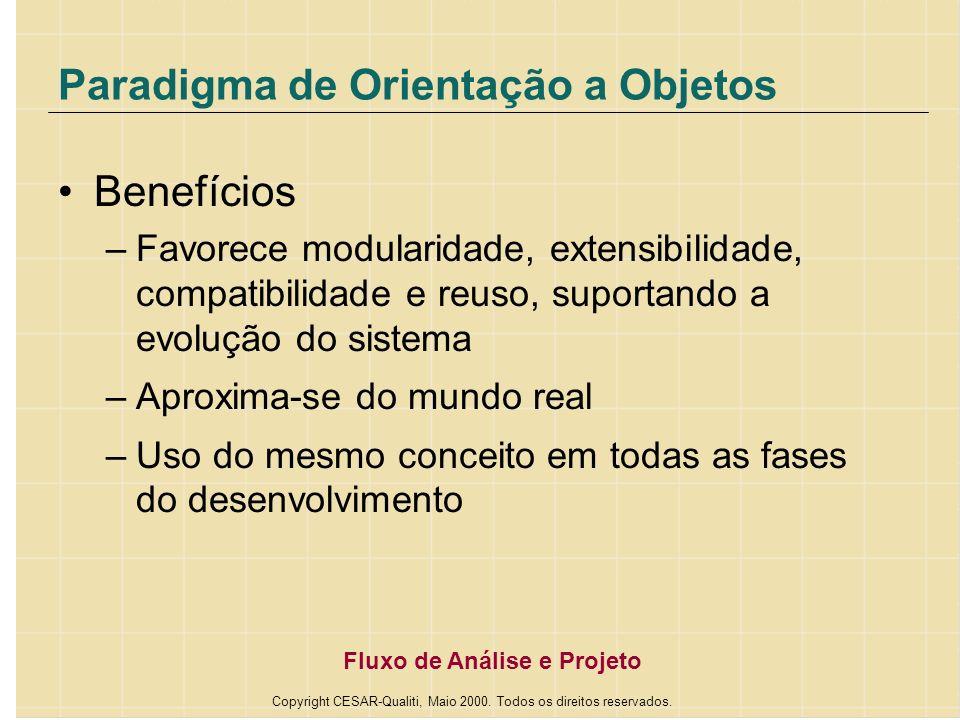 Paradigma de Orientação a Objetos