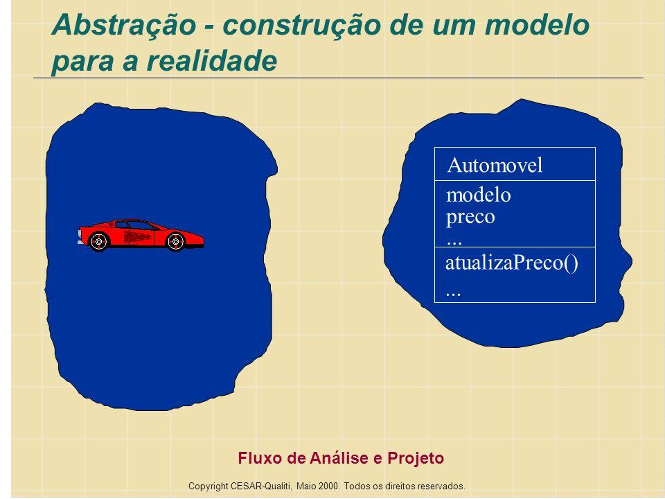 Abstração - construção de um modelo para a realidade