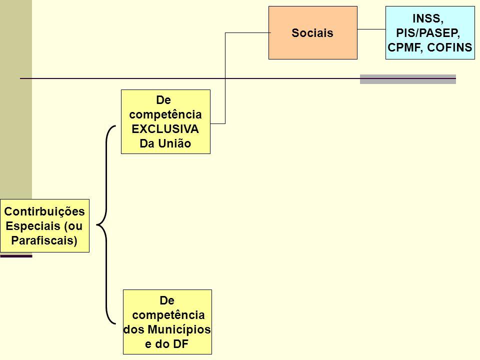 Sociais INSS, PIS/PASEP, CPMF, COFINS. De. competência. EXCLUSIVA. Da União. Contirbuições. Especiais (ou.