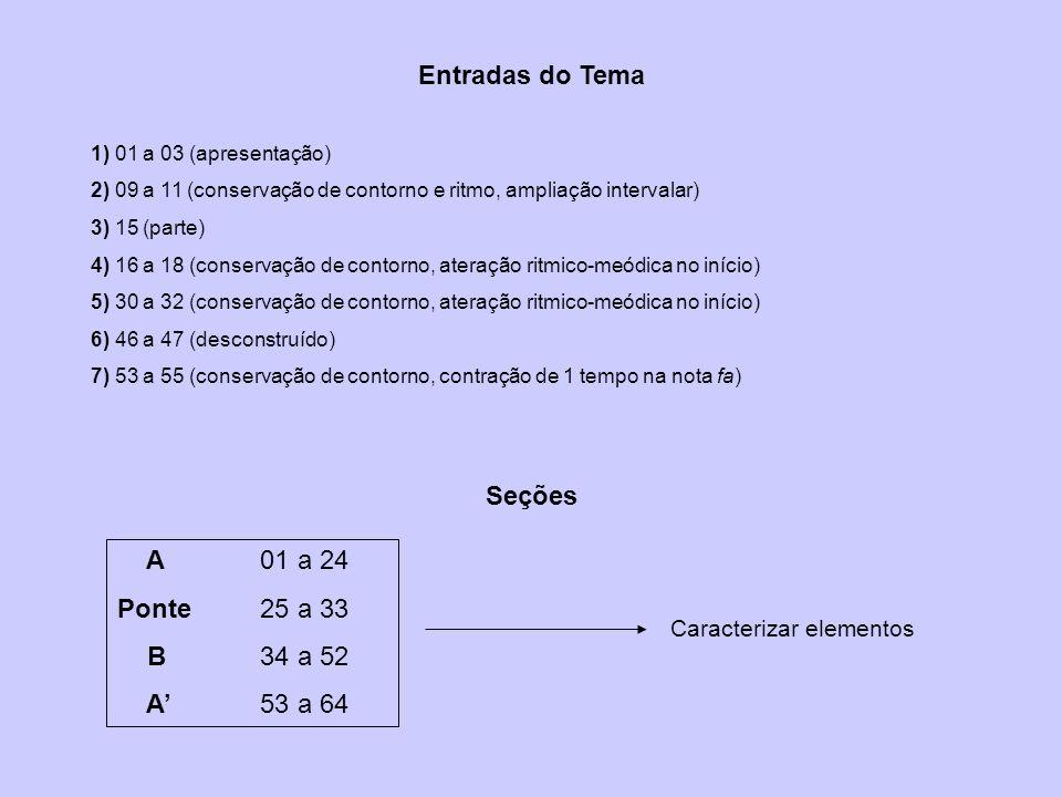 Entradas do Tema Seções A 01 a 24 Ponte 25 a 33 B 34 a 52 A' 53 a 64