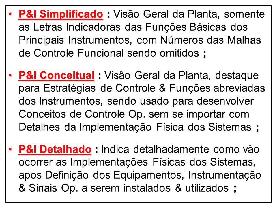 P&I Simplificado : Visão Geral da Planta, somente as Letras Indicadoras das Funções Básicas dos Principais Instrumentos, com Números das Malhas de Controle Funcional sendo omitidos ;