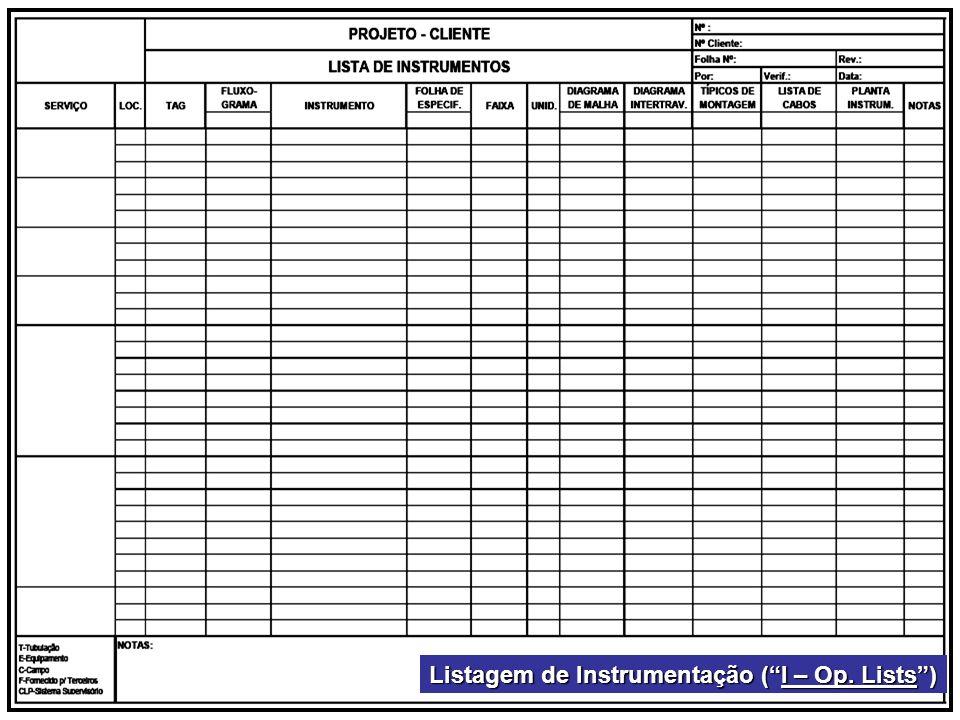 Listagem de Instrumentação ( I – Op. Lists )