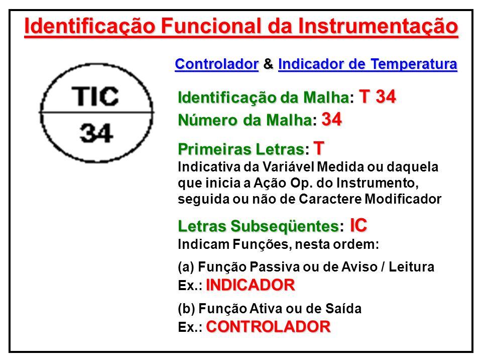 Identificação Funcional da Instrumentação