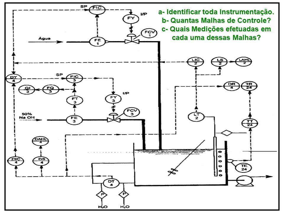 a- Identificar toda Instrumentação. b- Quantas Malhas de Controle