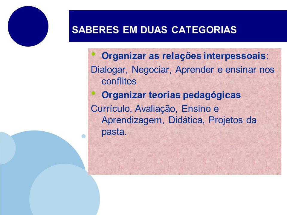 SABERES EM DUAS CATEGORIAS