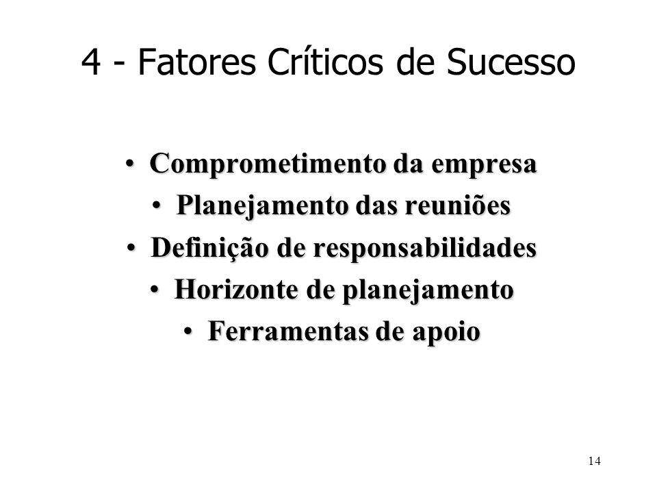 4 - Fatores Críticos de Sucesso