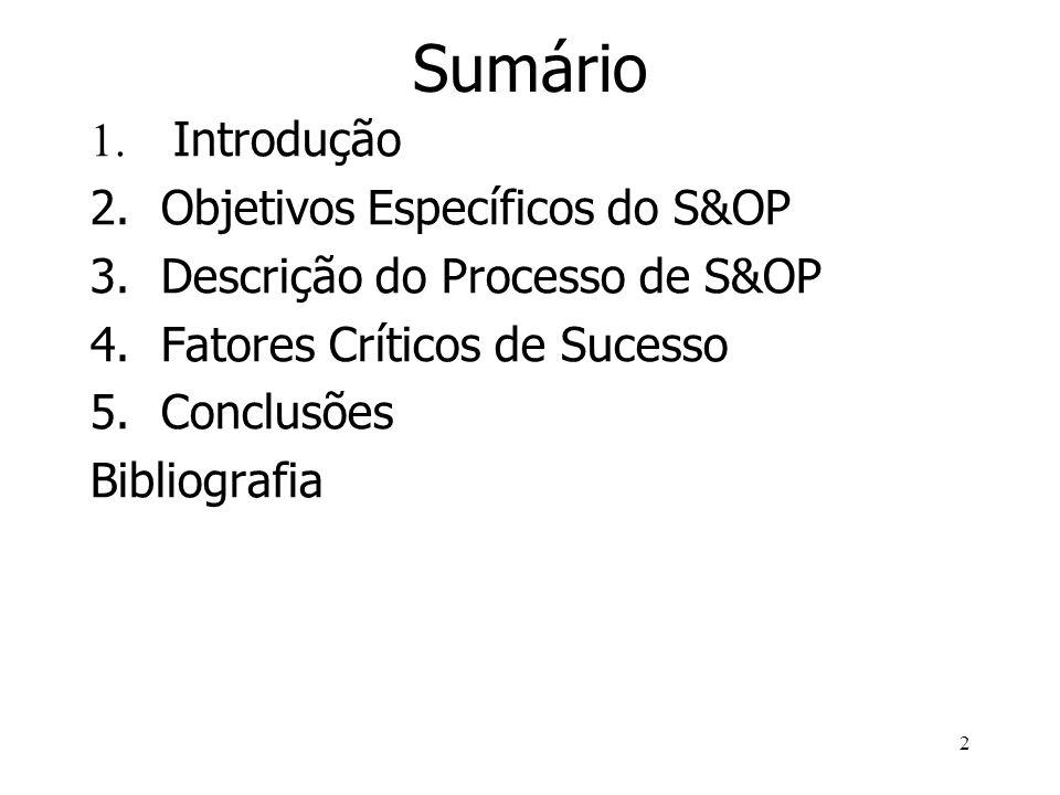 Sumário Introdução Objetivos Específicos do S&OP