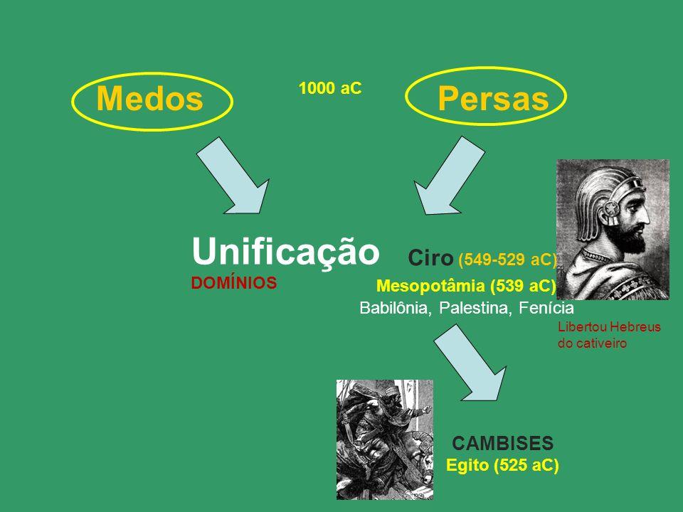 Unificação Medos Persas Ciro (549-529 aC) CAMBISES 1000 aC DOMÍNIOS