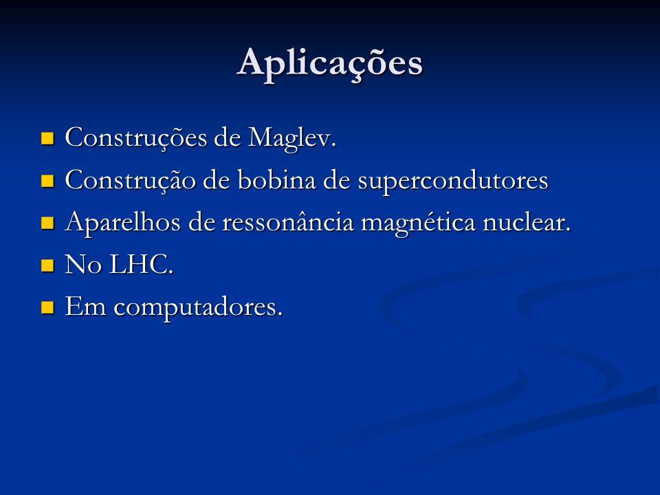 Aplicações Construções de Maglev.