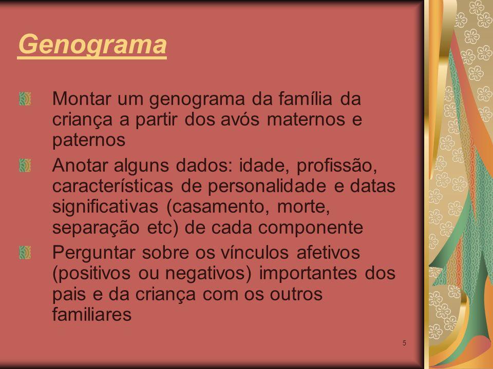 Genograma Montar um genograma da família da criança a partir dos avós maternos e paternos.