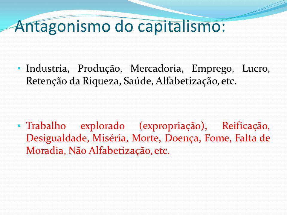 Antagonismo do capitalismo: