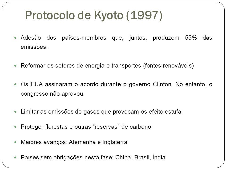 Protocolo de Kyoto (1997)Adesão dos países-membros que, juntos, produzem 55% das emissões.