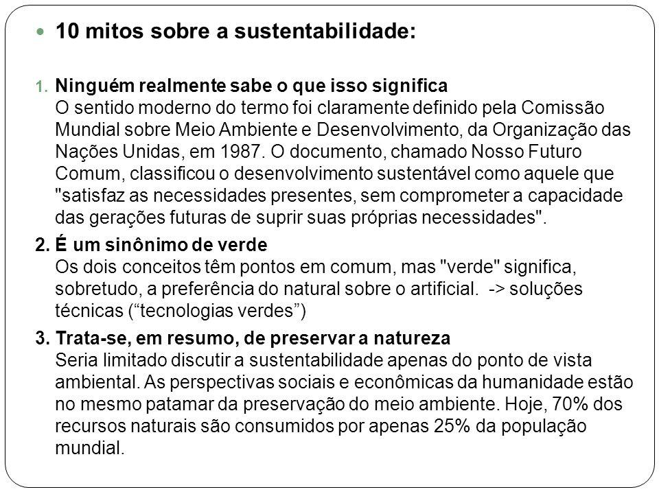 10 mitos sobre a sustentabilidade: