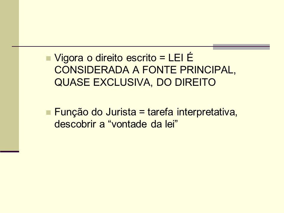 Vigora o direito escrito = LEI É CONSIDERADA A FONTE PRINCIPAL, QUASE EXCLUSIVA, DO DIREITO
