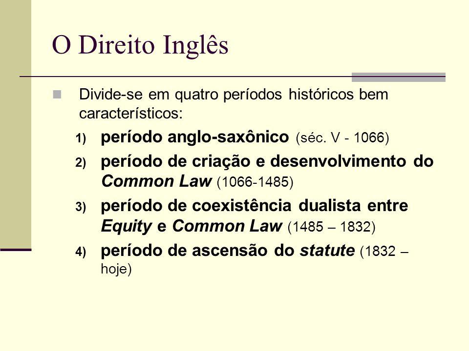 O Direito Inglês período anglo-saxônico (séc. V - 1066)