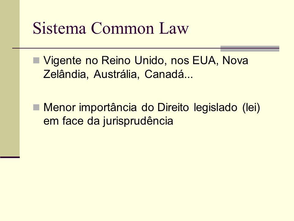 Sistema Common LawVigente no Reino Unido, nos EUA, Nova Zelândia, Austrália, Canadá...