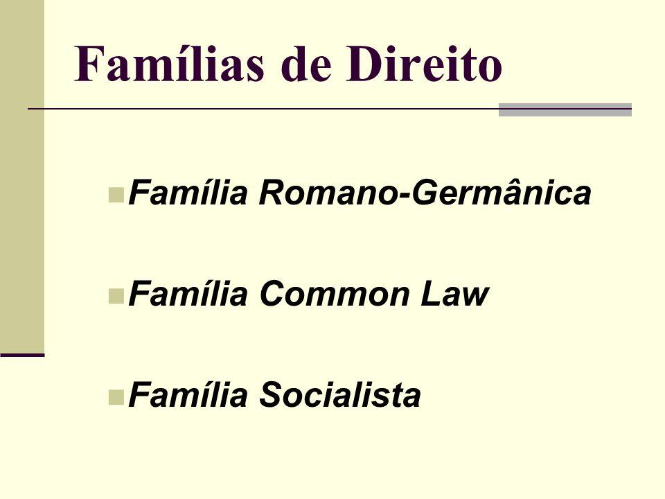 Famílias de Direito Família Romano-Germânica Família Common Law