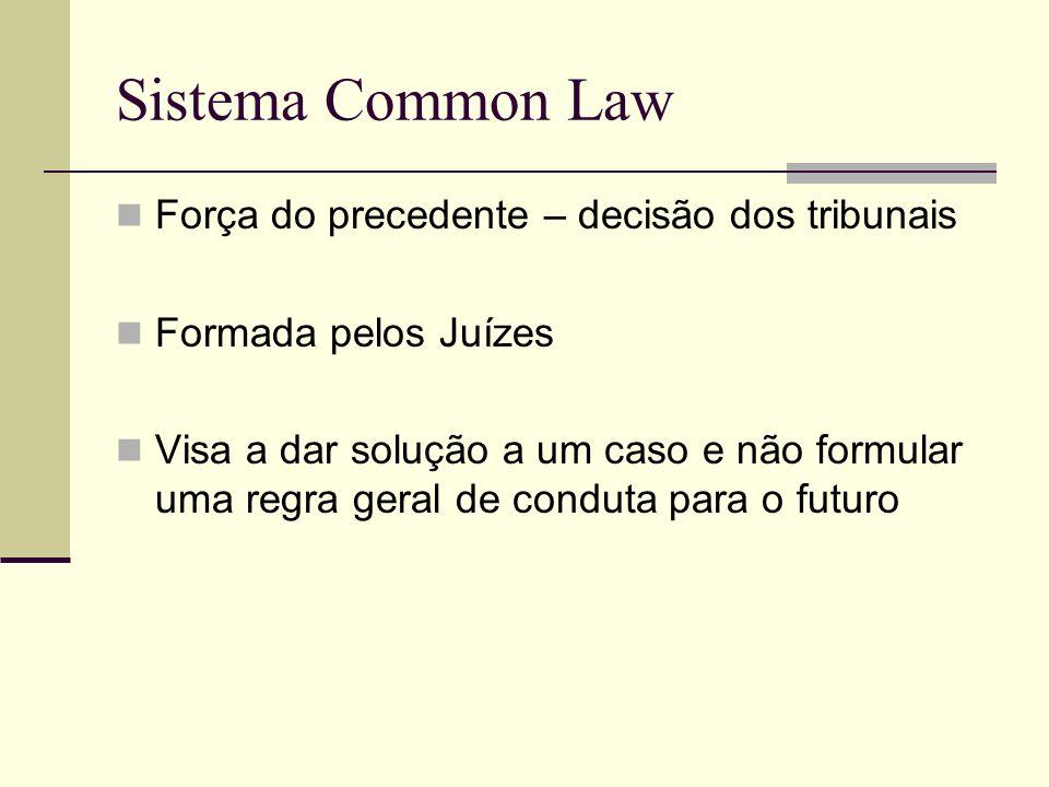 Sistema Common Law Força do precedente – decisão dos tribunais