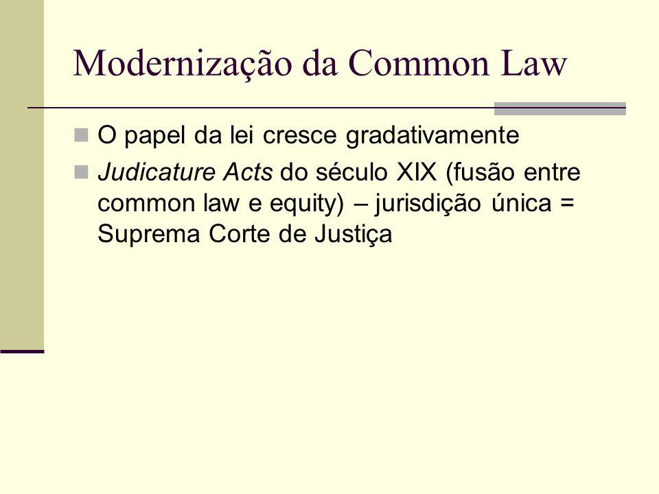 Modernização da Common Law