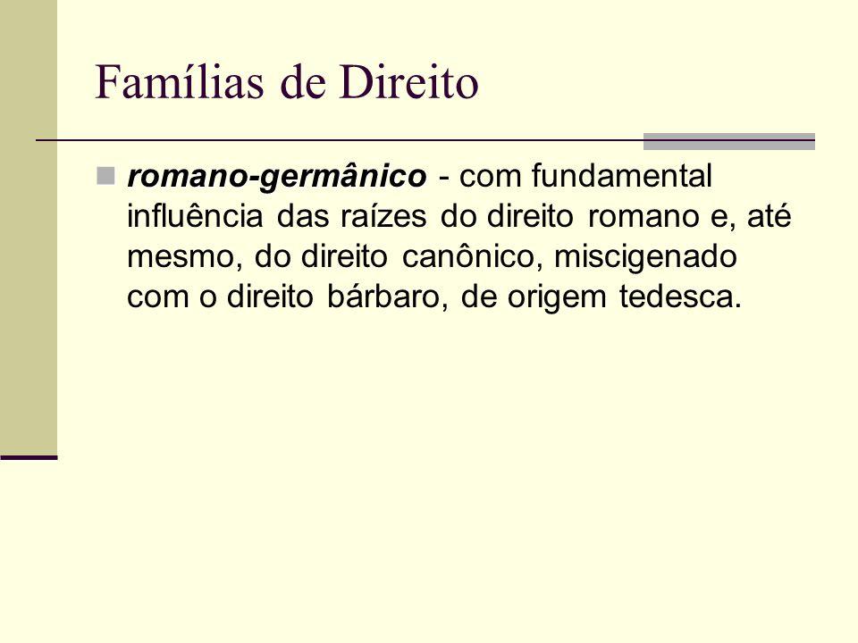 Famílias de Direito