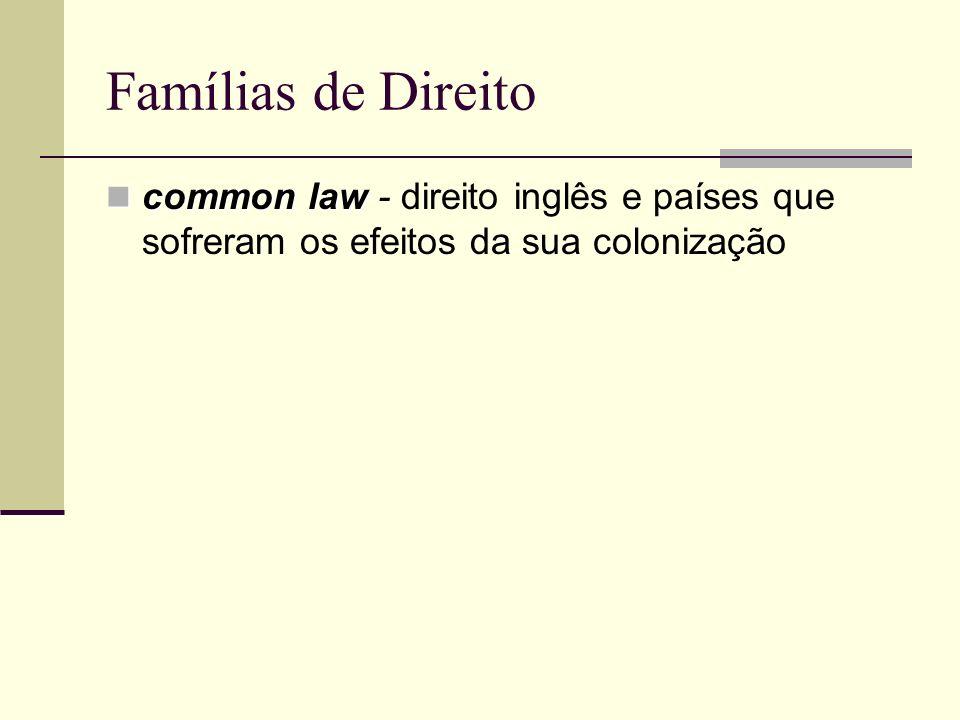 Famílias de Direito common law - direito inglês e países que sofreram os efeitos da sua colonização