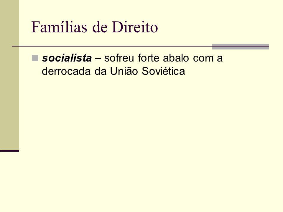 Famílias de Direito socialista – sofreu forte abalo com a derrocada da União Soviética